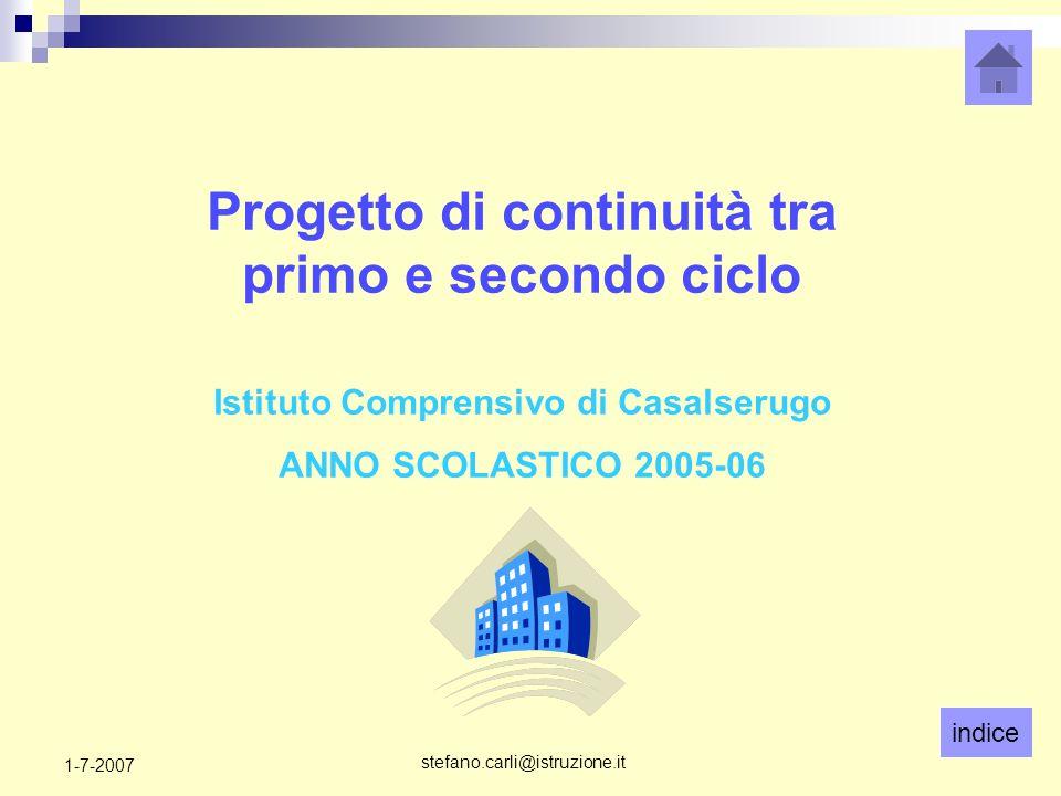indice stefano.carli@istruzione.it 1-7-2007 Progetto di continuità tra primo e secondo ciclo Istituto Comprensivo di Casalserugo ANNO SCOLASTICO 2005-06