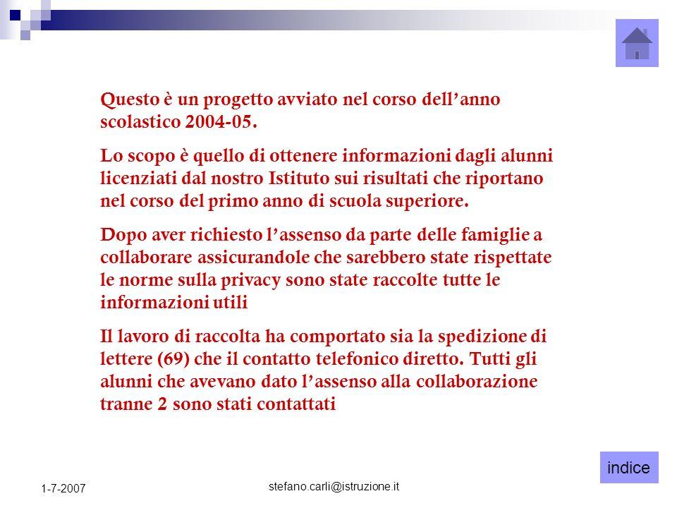 indice stefano.carli@istruzione.it 1-7-2007 Questo è un progetto avviato nel corso dellanno scolastico 2004-05. Lo scopo è quello di ottenere informaz