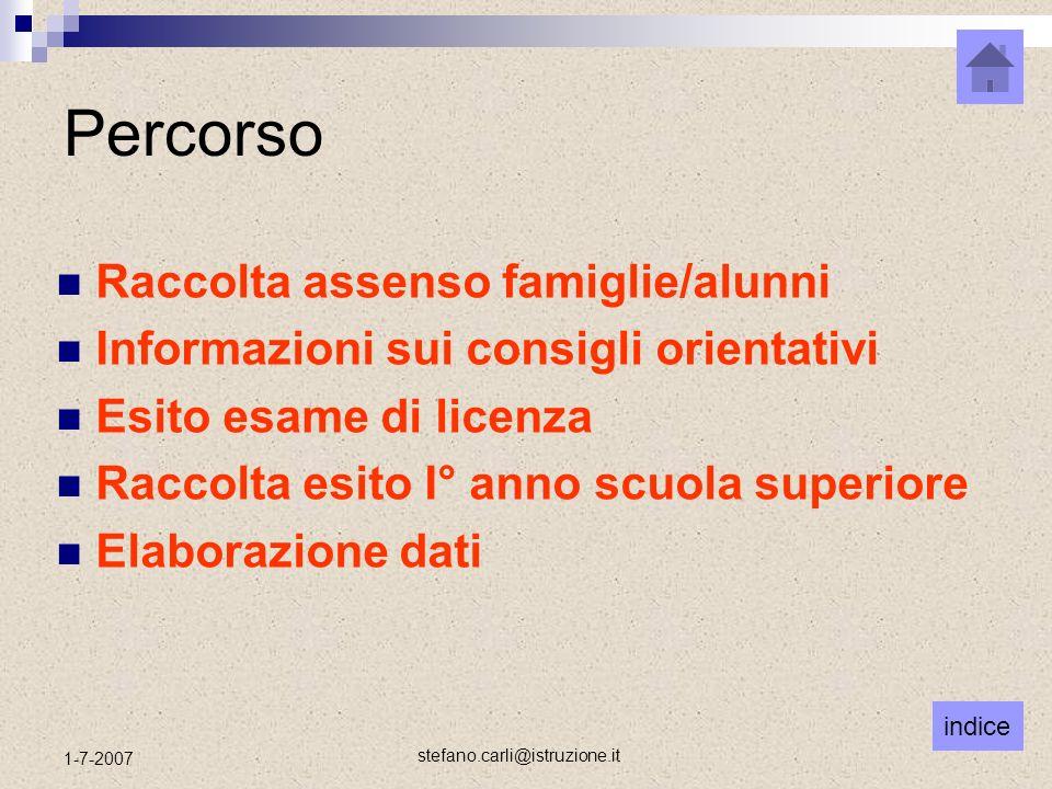 indice stefano.carli@istruzione.it 1-7-2007 Percorso Raccolta assenso famiglie/alunni Informazioni sui consigli orientativi Esito esame di licenza Rac