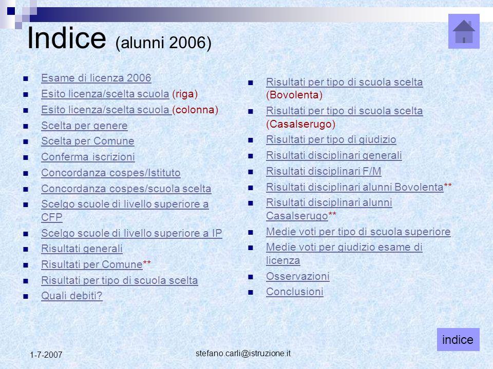 indice stefano.carli@istruzione.it 1-7-2007 Indice (alunni 2006) Esame di licenza 2006 Esito licenza/scelta scuola (riga) Esito licenza/scelta scuola