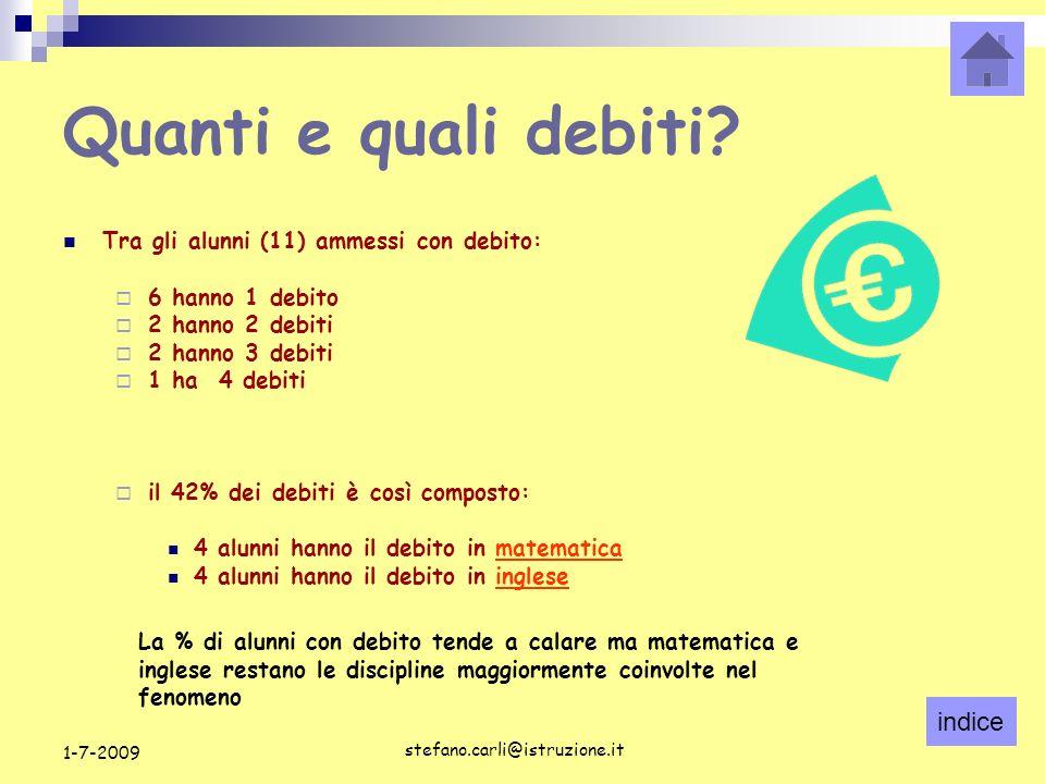 indice stefano.carli@istruzione.it 1-7-2009 Quanti e quali debiti.