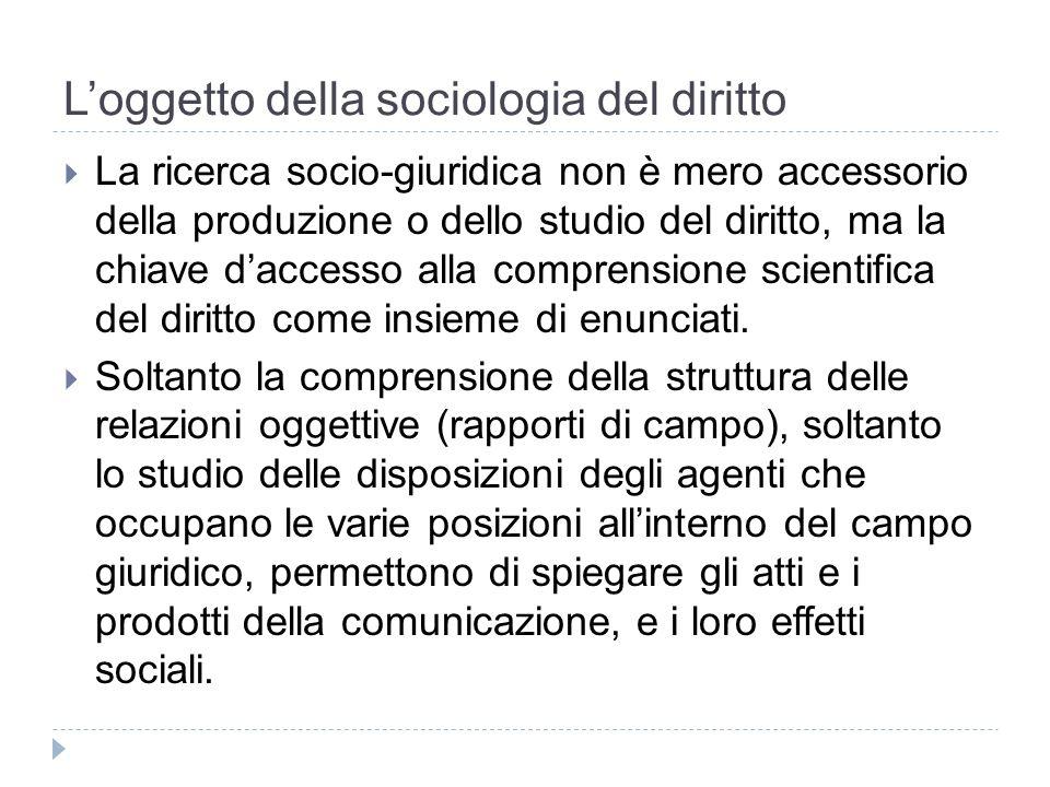Loggetto della sociologia del diritto La ricerca socio-giuridica non è mero accessorio della produzione o dello studio del diritto, ma la chiave dacce