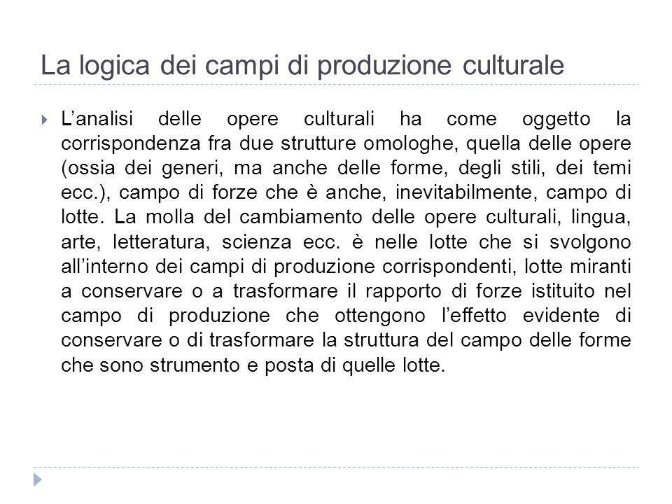 La logica dei campi di produzione culturale Lanalisi delle opere culturali ha come oggetto la corrispondenza fra due strutture omologhe, quella delle