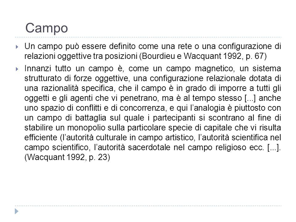 Campo Un campo può essere definito come una rete o una configurazione di relazioni oggettive tra posizioni (Bourdieu e Wacquant 1992, p. 67) Innanzi t