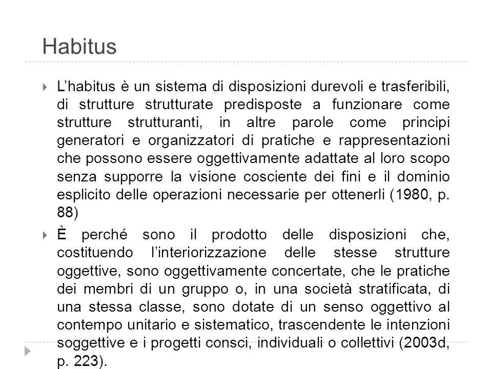 Habitus Lhabitus è un sistema di disposizioni durevoli e trasferibili, di strutture strutturate predisposte a funzionare come strutture strutturanti,