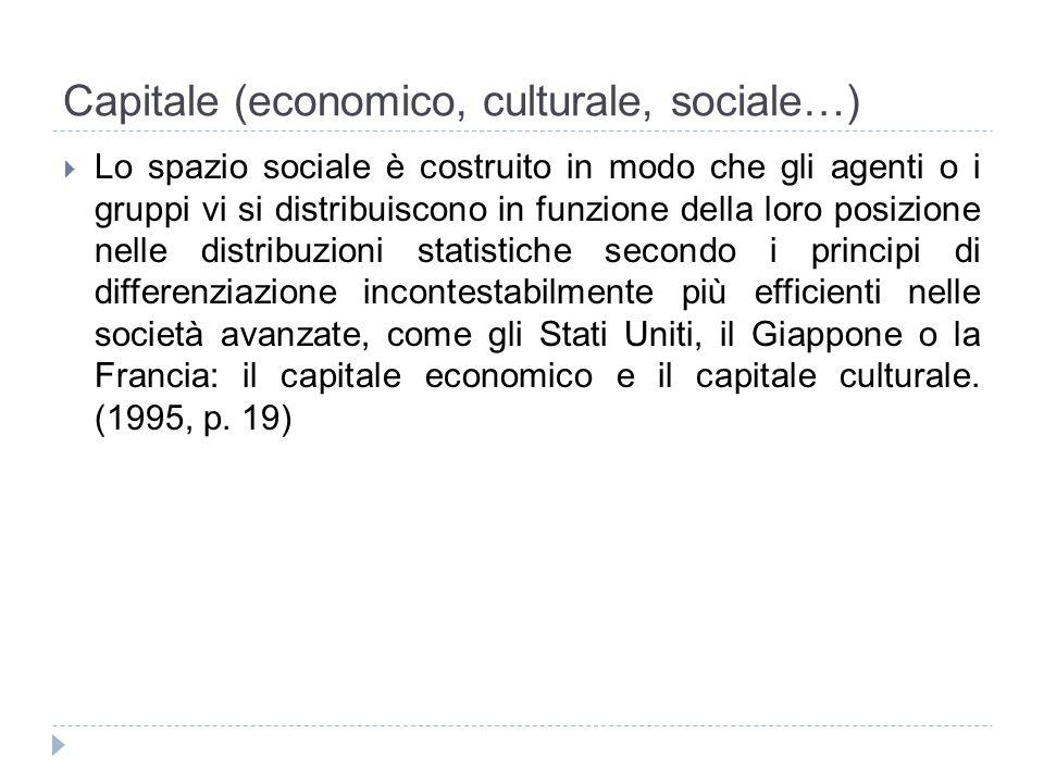 Capitale (economico, culturale, sociale…) Lo spazio sociale è costruito in modo che gli agenti o i gruppi vi si distribuiscono in funzione della loro
