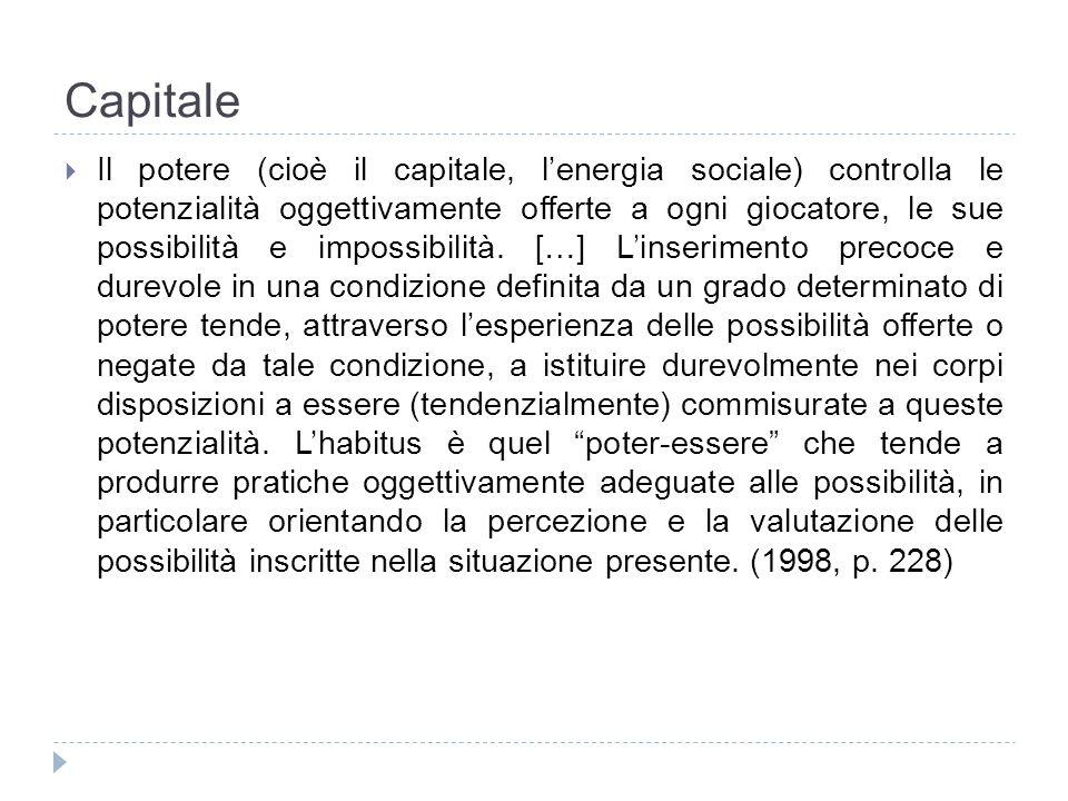 Capitale Il potere (cioè il capitale, lenergia sociale) controlla le potenzialità oggettivamente offerte a ogni giocatore, le sue possibilità e imposs