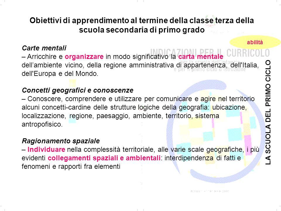Obiettivi di apprendimento al termine della classe terza della scuola secondaria di primo grado Carte mentali – Arricchire e organizzare in modo signi