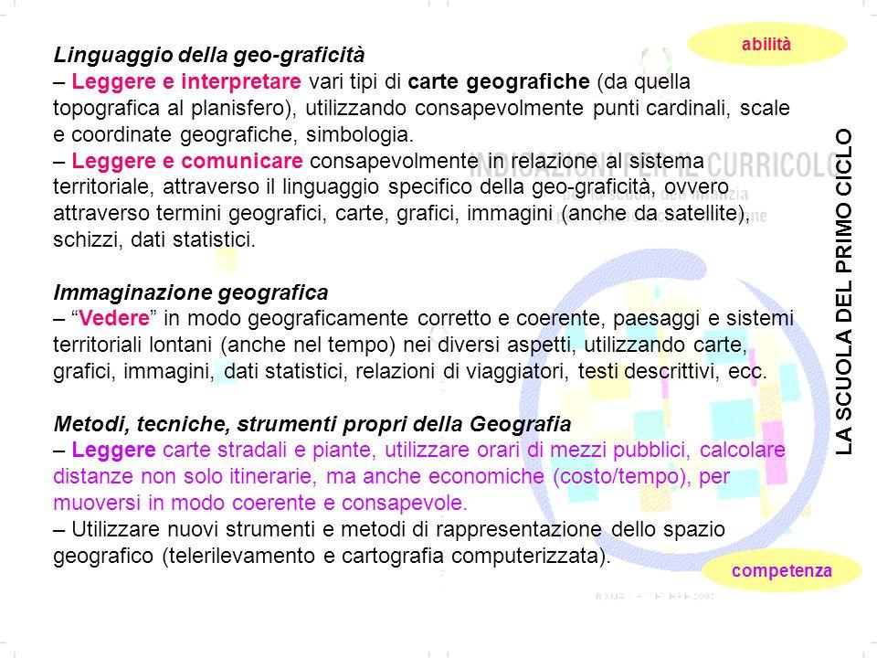 Linguaggio della geo-graficità – Leggere e interpretare vari tipi di carte geografiche (da quella topografica al planisfero), utilizzando consapevolme