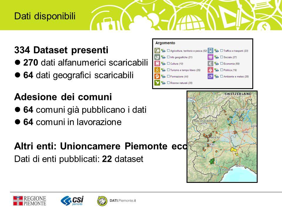 Grazie! www.dati.piemonte.it Saverino Reale | saverino.reale@csi.it