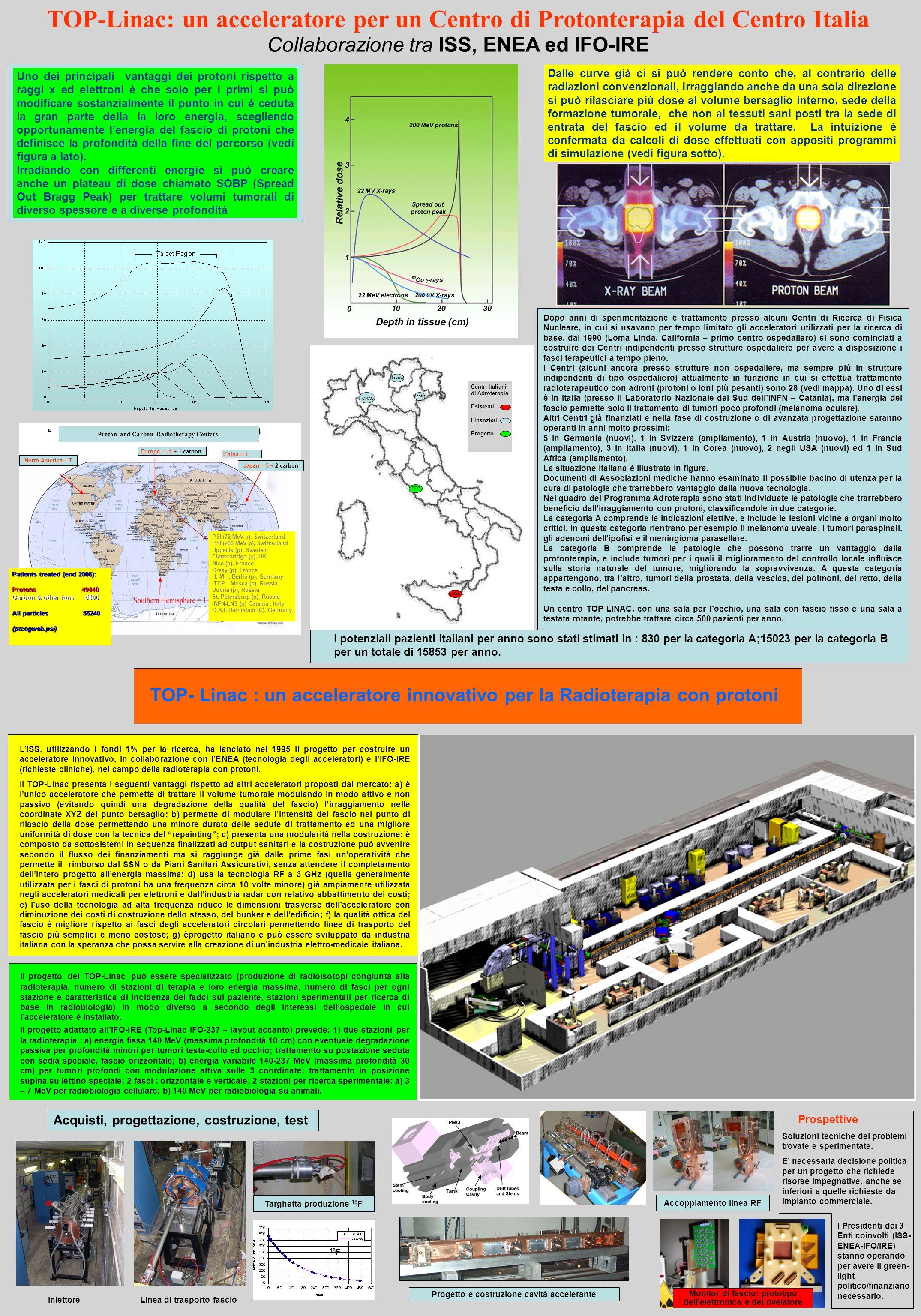 TOP-Linac: un acceleratore per un Centro di Protonterapia del Centro Italia Collaborazione tra ISS, ENEA ed IFO-IRE.