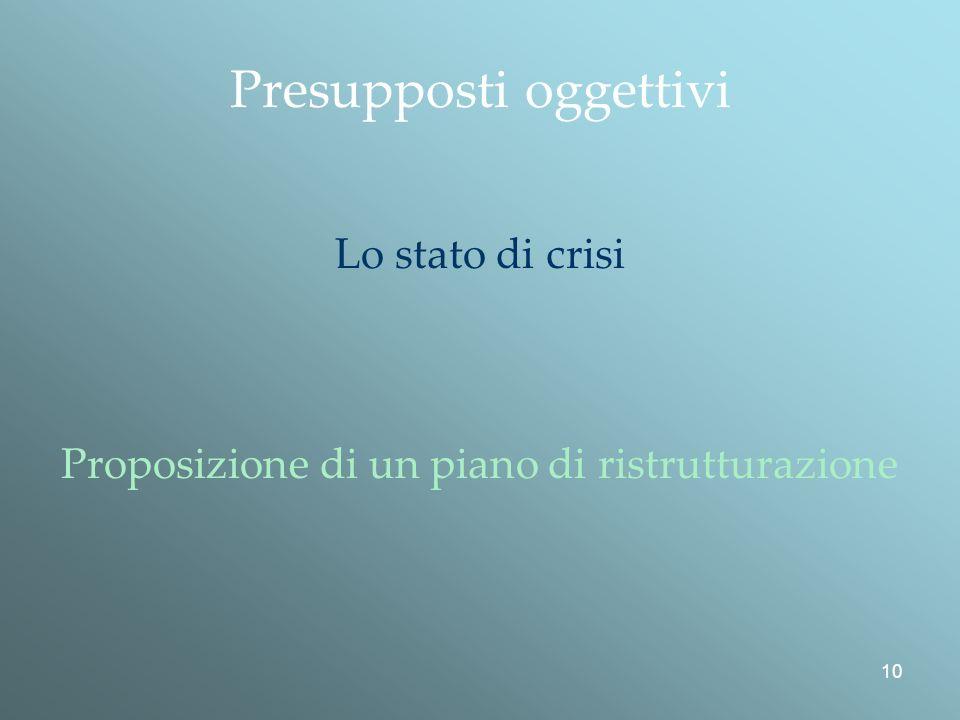 10 Presupposti oggettivi Lo stato di crisi Proposizione di un piano di ristrutturazione