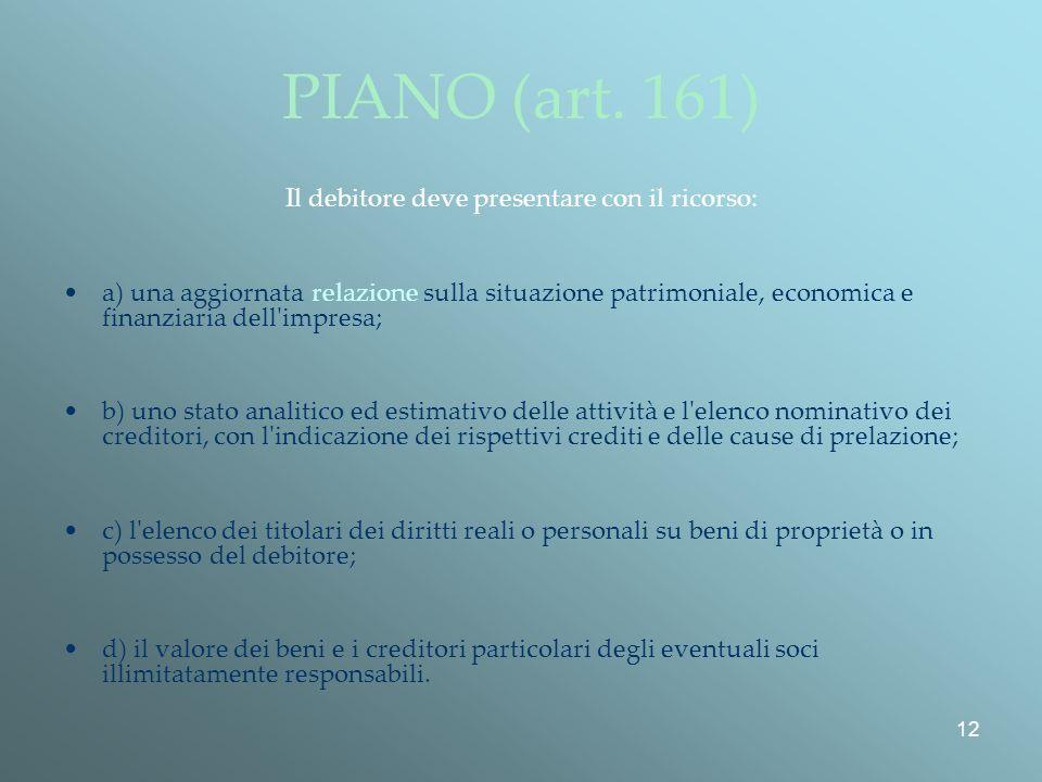 12 PIANO (art.