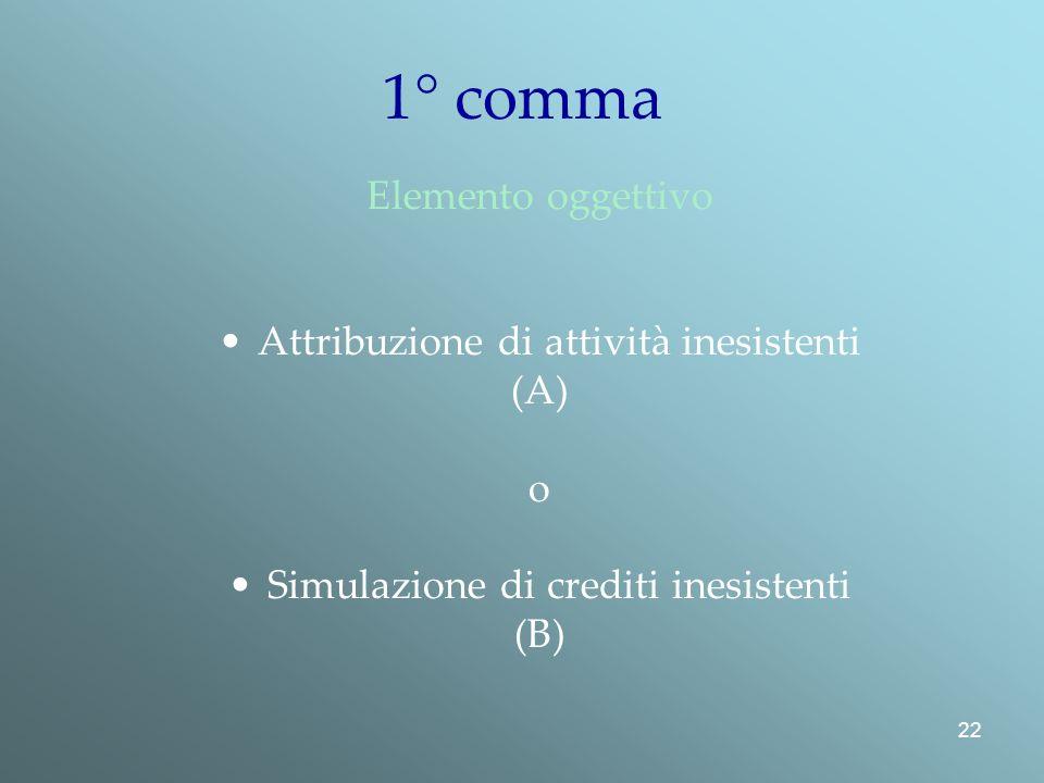 22 1° comma Elemento oggettivo Attribuzione di attività inesistenti (A) o Simulazione di crediti inesistenti (B)