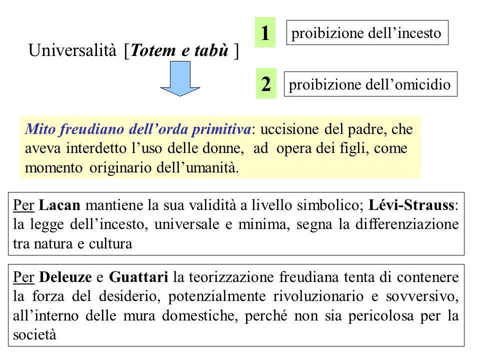 Freud e Jung Il processo non è simmetrico nei due sessi Nel mito Edipo uccide Laio, il padre, e sposa la madre, Giocasta.