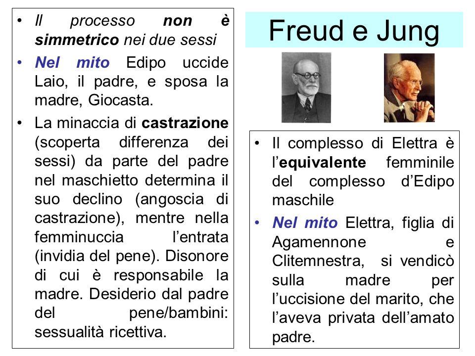 Freud e Jung Il processo non è simmetrico nei due sessi Nel mito Edipo uccide Laio, il padre, e sposa la madre, Giocasta. La minaccia di castrazione (