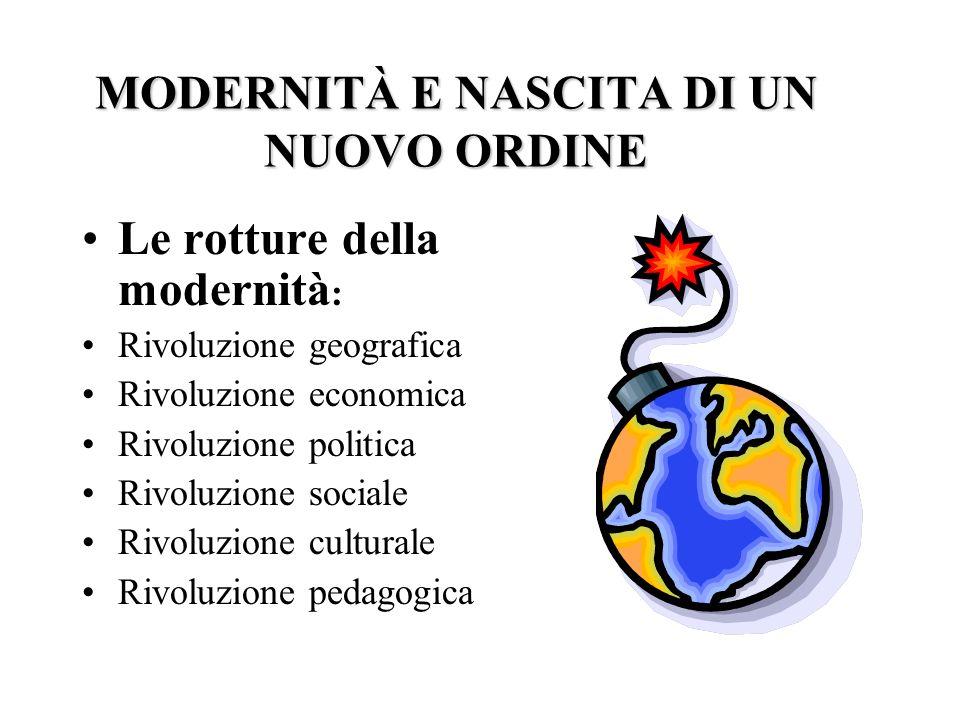 MODERNITÀ E NASCITA DI UN NUOVO ORDINE Le rotture della modernità : Rivoluzione geografica Rivoluzione economica Rivoluzione politica Rivoluzione soci