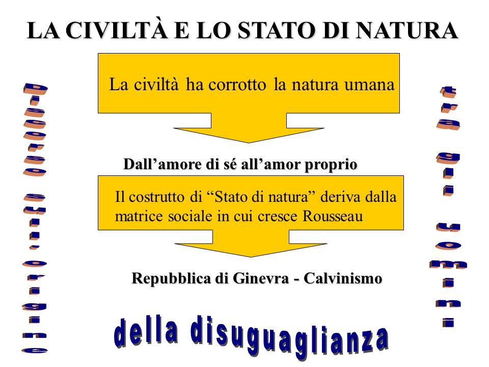 LA CIVILTÀ E LO STATO DI NATURA La civiltà ha corrotto la natura umana Dallamore di sé allamor proprio Il costrutto di Stato di natura deriva dalla ma
