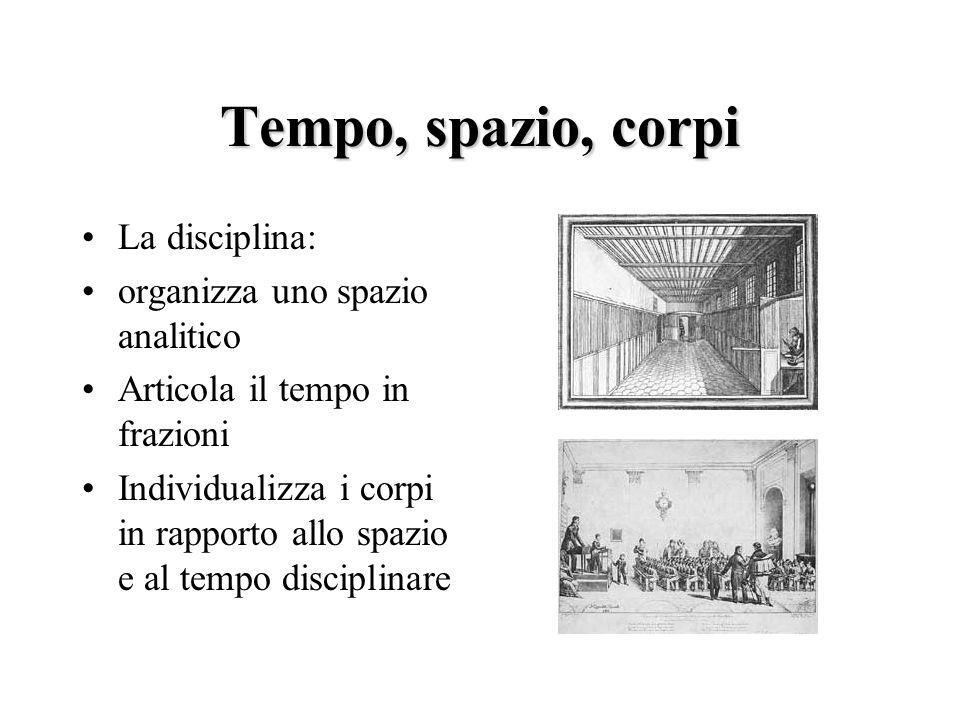 Tempo, spazio, corpi La disciplina: organizza uno spazio analitico Articola il tempo in frazioni Individualizza i corpi in rapporto allo spazio e al t