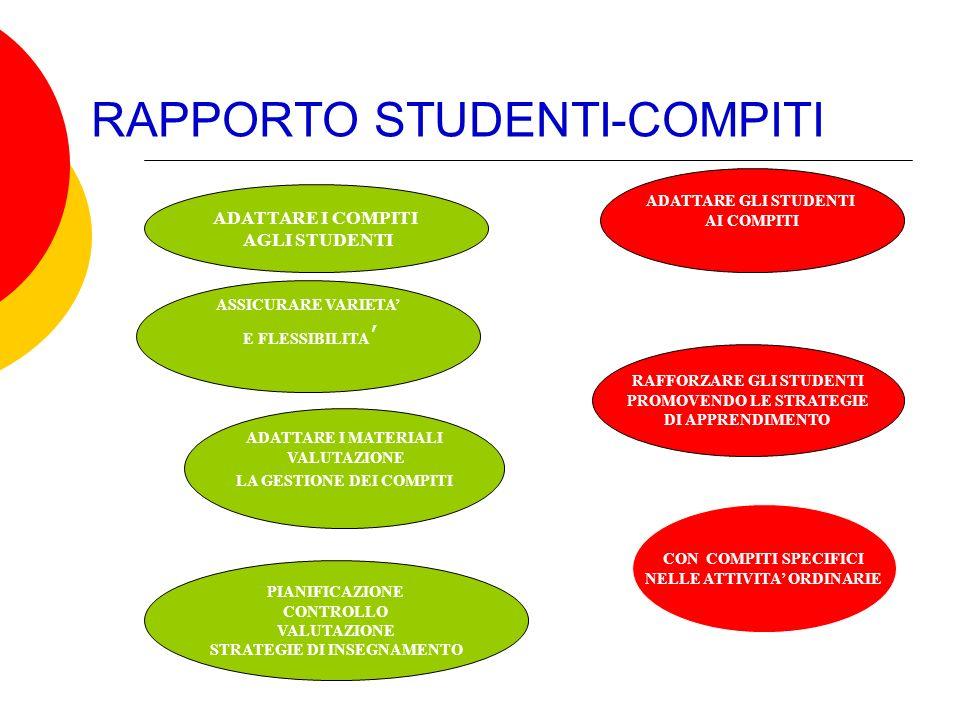 RAPPORTO STUDENTI-COMPITI ADATTARE I COMPITI AGLI STUDENTI ASSICURARE VARIETA E FLESSIBILITA ADATTARE I MATERIALI VALUTAZIONE LA GESTIONE DEI COMPITI