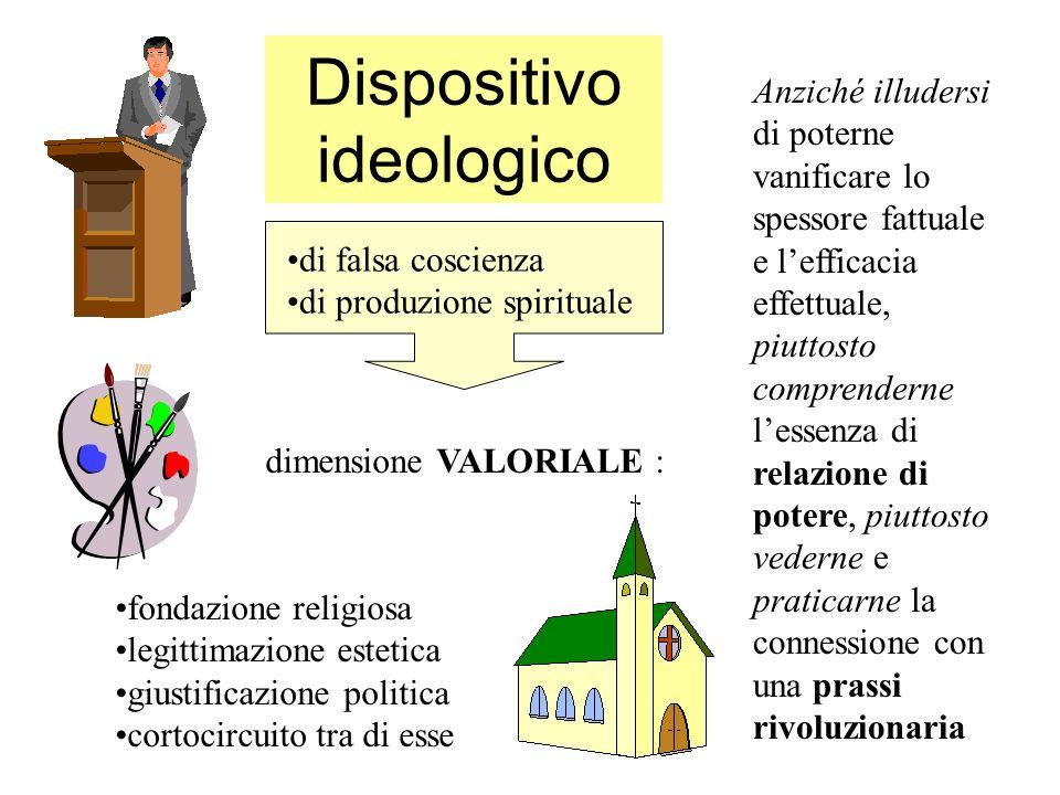 Dispositivo ideologico di falsa coscienza di produzione spirituale dimensione VALORIALE : Anziché illudersi di poterne vanificare lo spessore fattuale