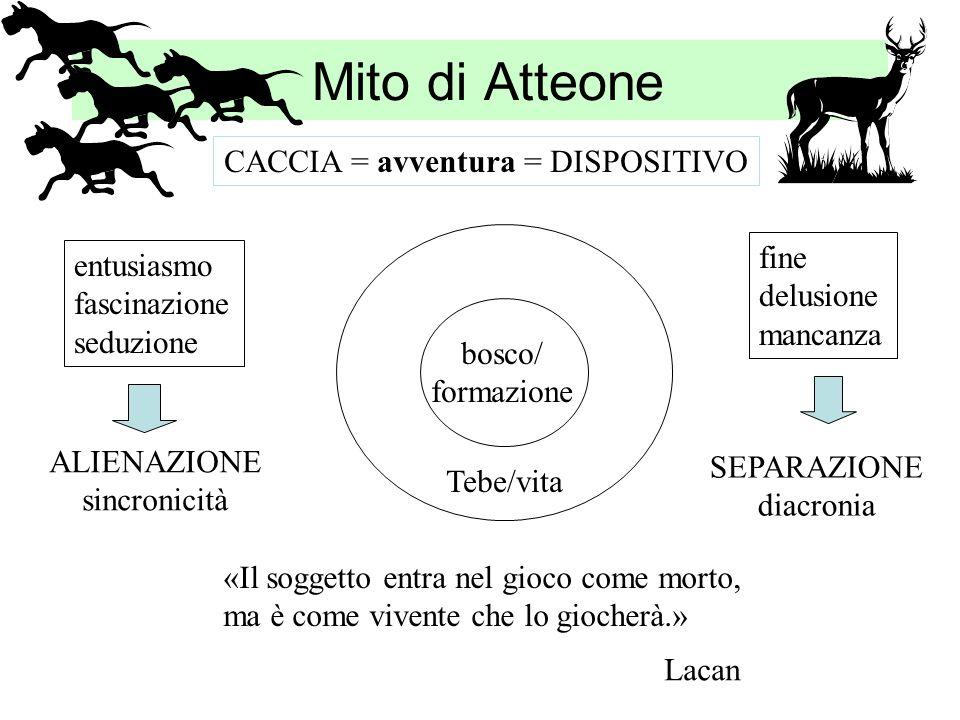 Mito di Atteone CACCIA = avventura = DISPOSITIVO entusiasmo fascinazione seduzione fine delusione mancanza «Il soggetto entra nel gioco come morto, ma