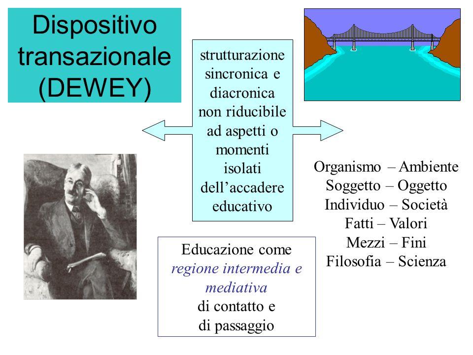 Dispositivo transazionale (DEWEY) strutturazione sincronica e diacronica non riducibile ad aspetti o momenti isolati dellaccadere educativo Educazione
