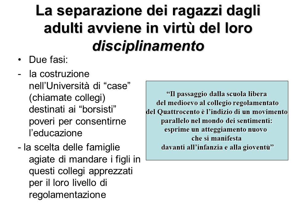 La separazione dei ragazzi dagli adulti avviene in virtù del loro disciplinamento Due fasi: - la costruzione nellUniversità di case (chiamate collegi)