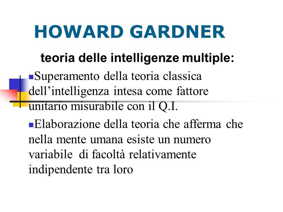 HOWARD GARDNER teoria delle intelligenze multiple: Superamento della teoria classica dellintelligenza intesa come fattore unitario misurabile con il Q