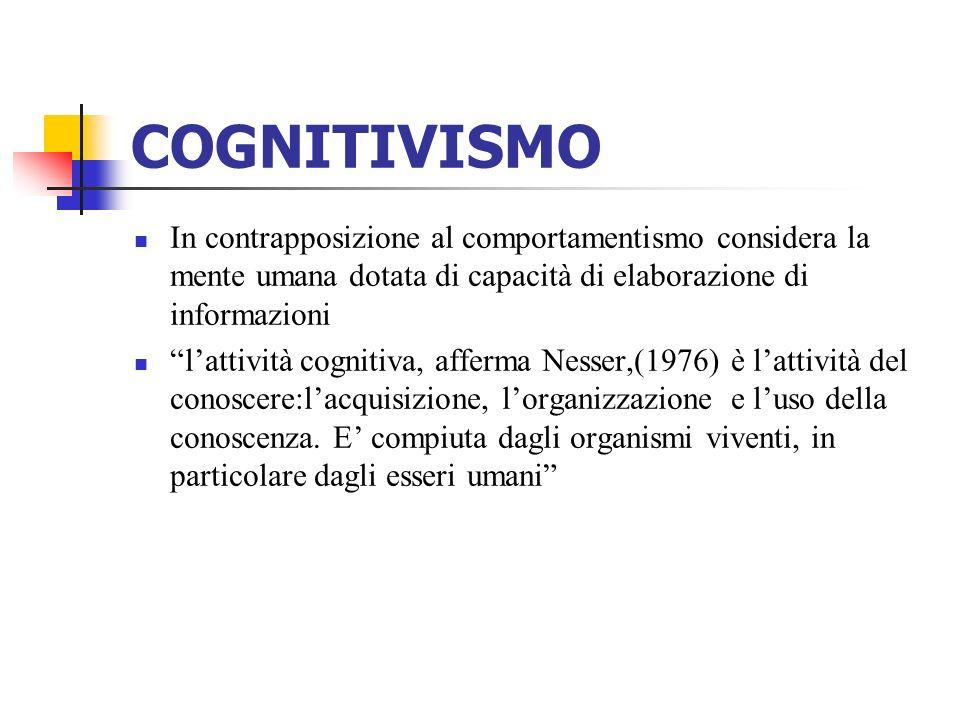 COGNITIVISMO In contrapposizione al comportamentismo considera la mente umana dotata di capacità di elaborazione di informazioni lattività cognitiva,