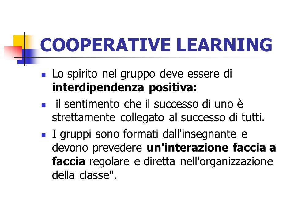 COOPERATIVE LEARNING Lo spirito nel gruppo deve essere di interdipendenza positiva: il sentimento che il successo di uno è strettamente collegato al s