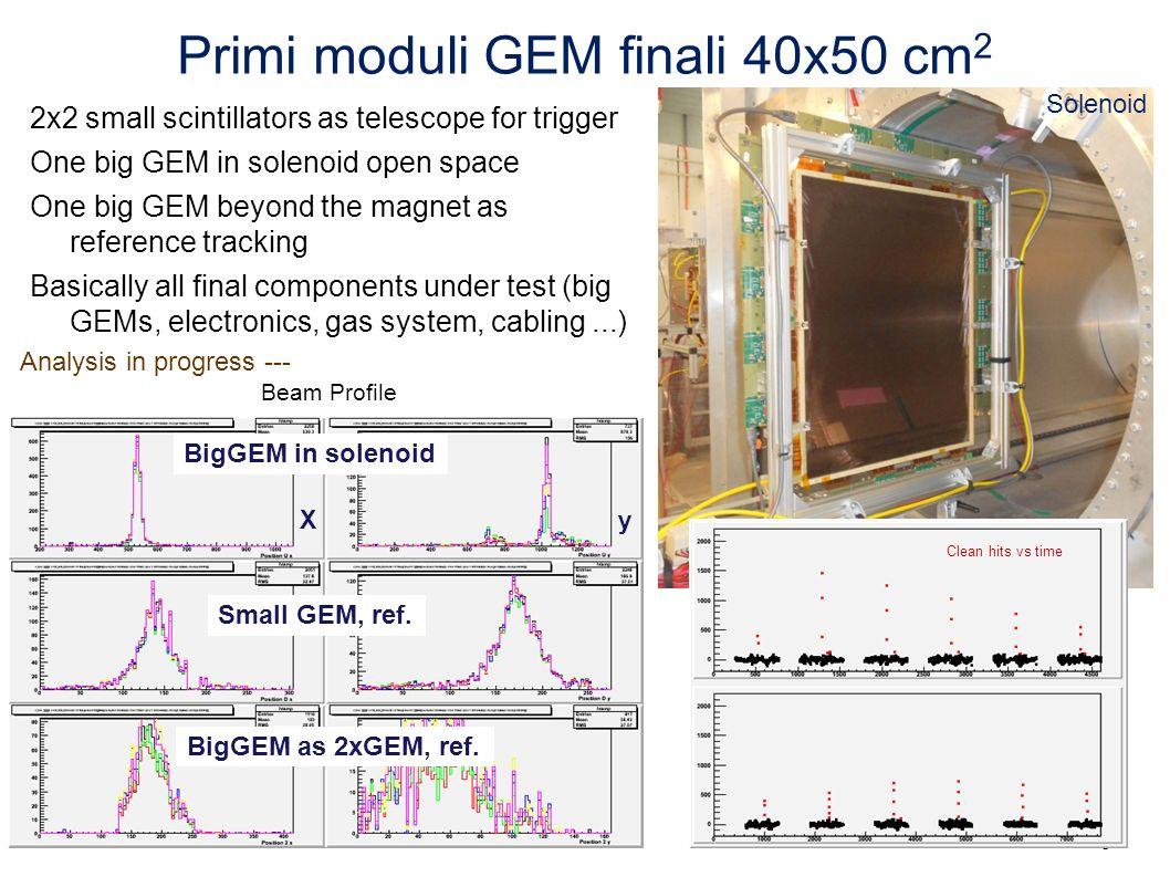 Primi moduli GEM finali 40x50 cm 2 8 BigGEM in solenoid Small GEM, ref. BigGEM as 2xGEM, ref. X y Beam Profile 2x2 small scintillators as telescope fo