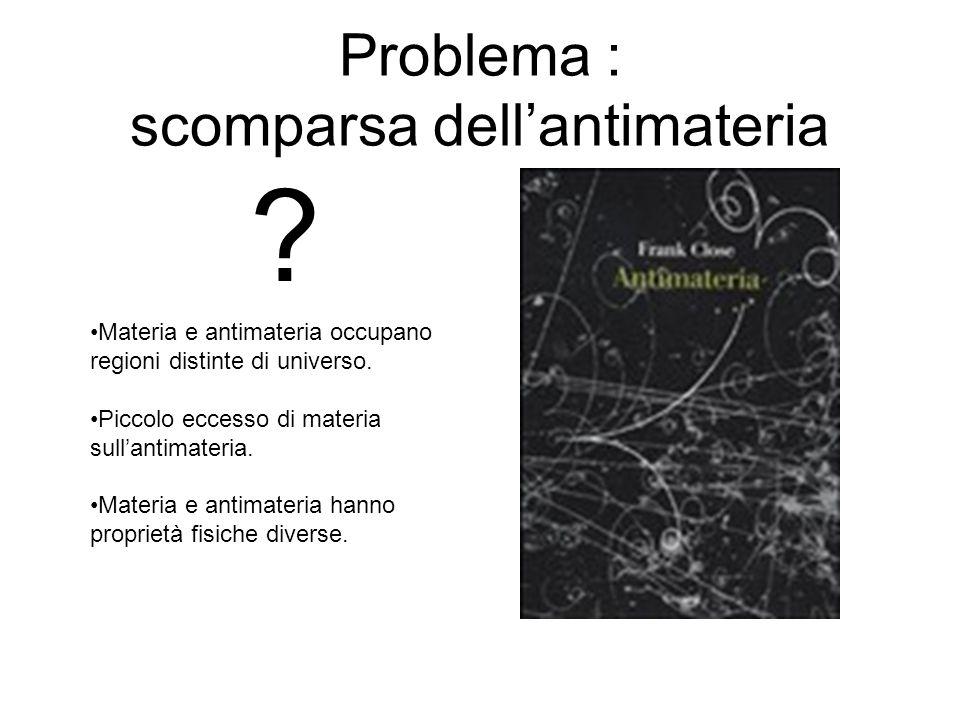 Problema : scomparsa dellantimateria ? Materia e antimateria occupano regioni distinte di universo. Piccolo eccesso di materia sullantimateria. Materi