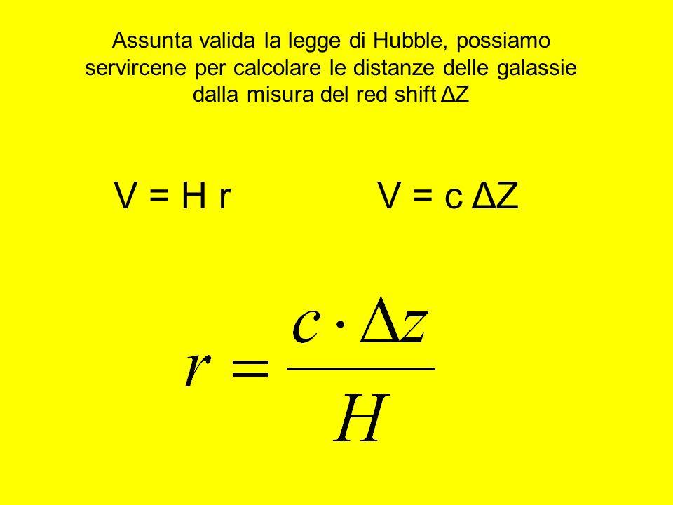 Assunta valida la legge di Hubble, possiamo servircene per calcolare le distanze delle galassie dalla misura del red shift ΔZ V = H rV = c ΔZ