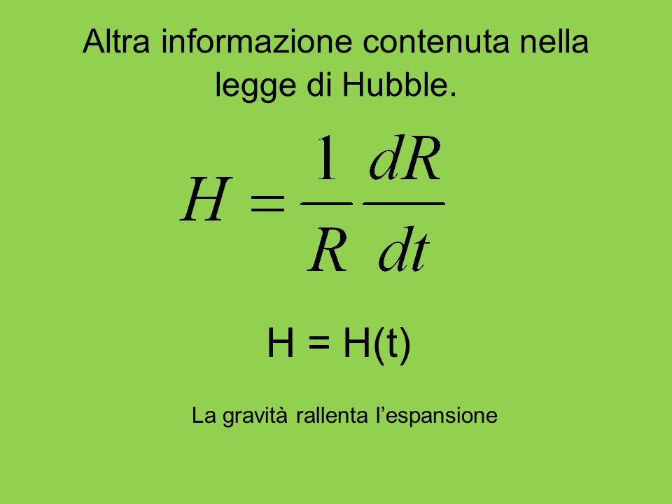 Altra informazione contenuta nella legge di Hubble. H = H(t) La gravità rallenta lespansione