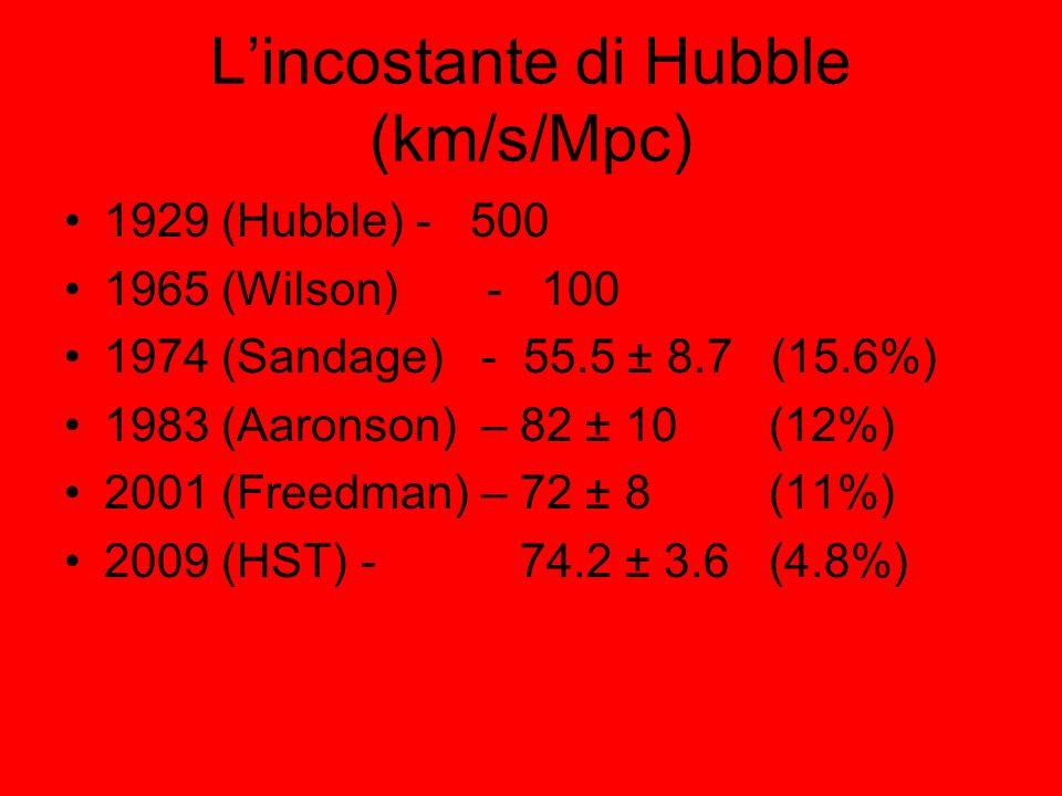 Lincostante di Hubble (km/s/Mpc) 1929 (Hubble) - 500 1965 (Wilson) - 100 1974 (Sandage) - 55.5 ± 8.7 (15.6%) 1983 (Aaronson) – 82 ± 10 (12%) 2001 (Fre