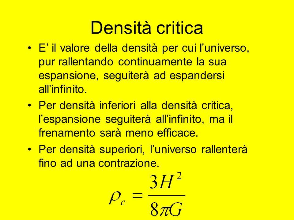 Densità critica E il valore della densità per cui luniverso, pur rallentando continuamente la sua espansione, seguiterà ad espandersi allinfinito. Per