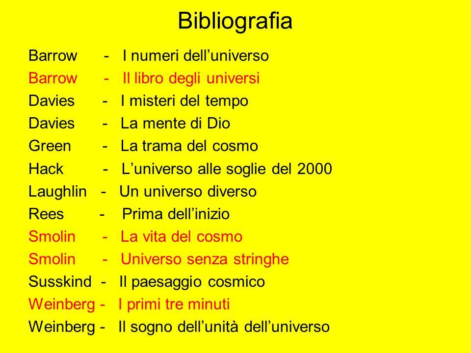 Bibliografia Barrow - I numeri delluniverso Barrow - Il libro degli universi Davies - I misteri del tempo Davies - La mente di Dio Green - La trama de