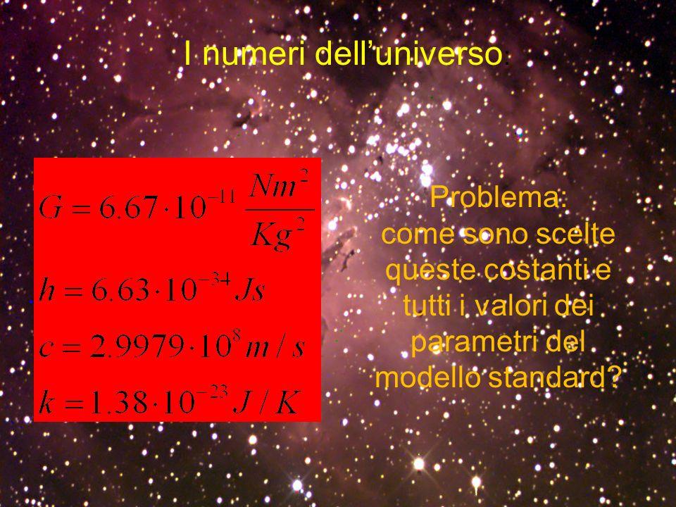 I numeri delluniverso : Problema: come sono scelte queste costanti e tutti i valori dei parametri del modello standard?