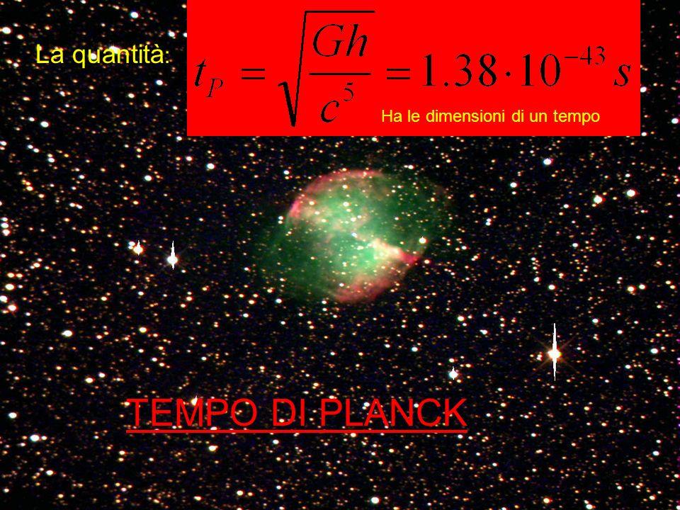 Radiazione cosmica di fondo La temperatura si è abbassata e si formano i primi atomi.