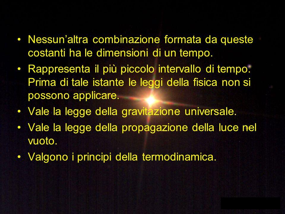 Risposte (?) Supersimmetria Teoria delle stringhe Gravità quantistica a loop (Carlo Rovelli) Geometria non commutativa (Alain Connes) Prima del big bang - Bojowald Che cosè il tempo.