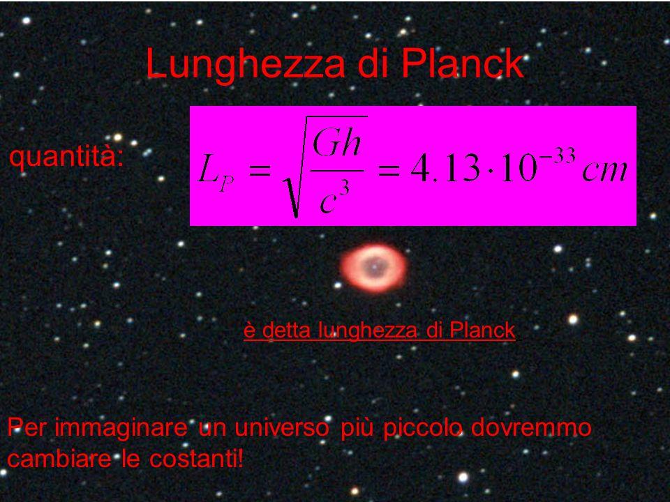 Lunghezza di Planck La quantità: è detta lunghezza di Planck. Per immaginare un universo più piccolo dovremmo cambiare le costanti!