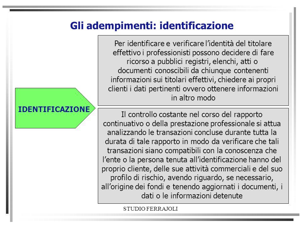 STUDIO FERRAJOLI Gli adempimenti: identificazione IDENTIFICAZIONE Per identificare e verificare lidentità del titolare effettivo i professionisti poss