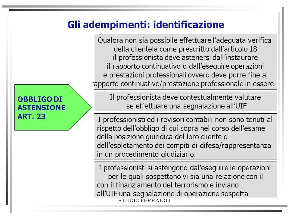 STUDIO FERRAJOLI Gli adempimenti: identificazione OBBLIGO DI ASTENSIONE ART. 23 Qualora non sia possibile effettuare ladeguata verifica della clientel