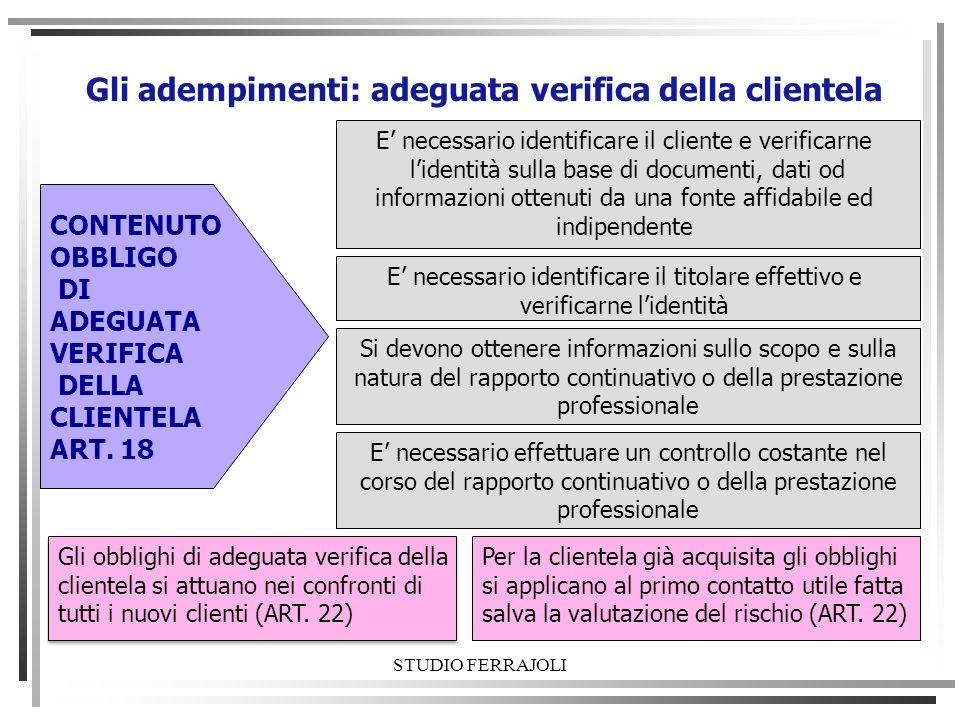 STUDIO FERRAJOLI Gli adempimenti: adeguata verifica della clientela E necessario identificare il cliente e verificarne lidentità sulla base di documen