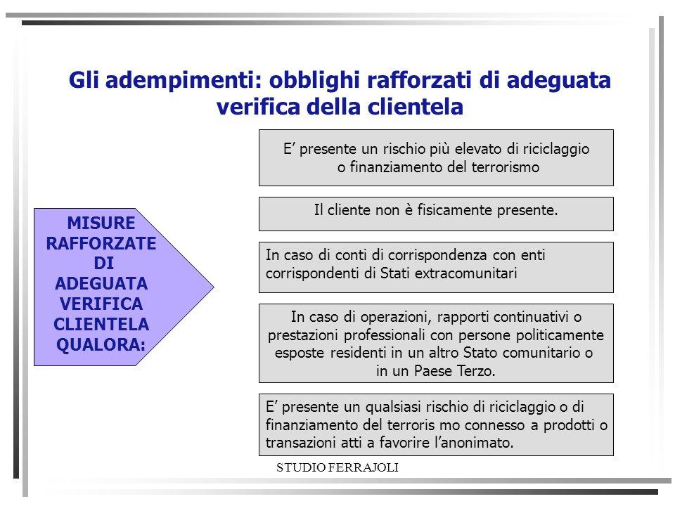 STUDIO FERRAJOLI Gli adempimenti: obblighi rafforzati di adeguata verifica della clientela E presente un rischio più elevato di riciclaggio o finanzia