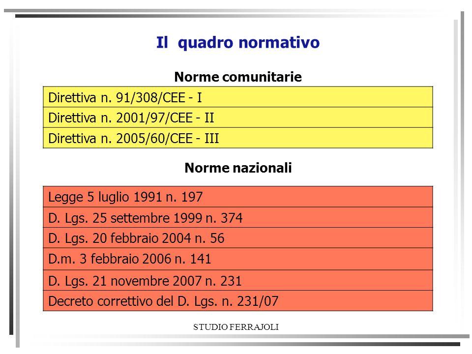 STUDIO FERRAJOLI Il quadro normativo Norme comunitarie Direttiva n. 91/308/CEE - I Direttiva n. 2001/97/CEE - II Direttiva n. 2005/60/CEE - III Norme