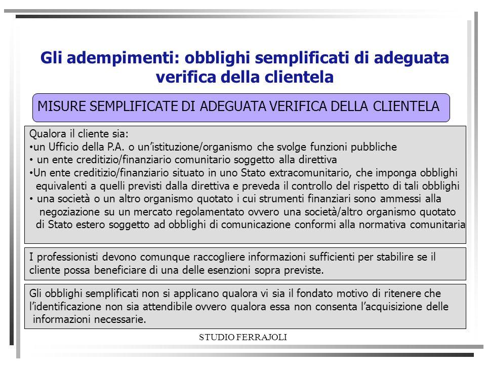 STUDIO FERRAJOLI Gli adempimenti: obblighi semplificati di adeguata verifica della clientela Qualora il cliente sia: un Ufficio della P.A. o unistituz