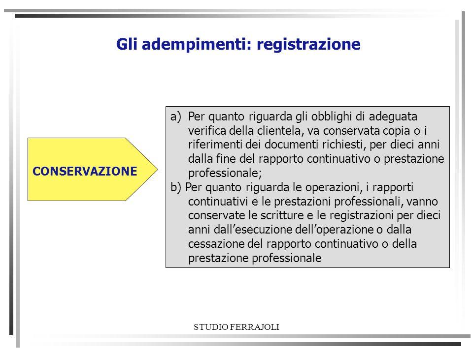 STUDIO FERRAJOLI Gli adempimenti: registrazione REGISTRAZIONE a)Per quanto riguarda gli obblighi di adeguata verifica della clientela, va conservata c