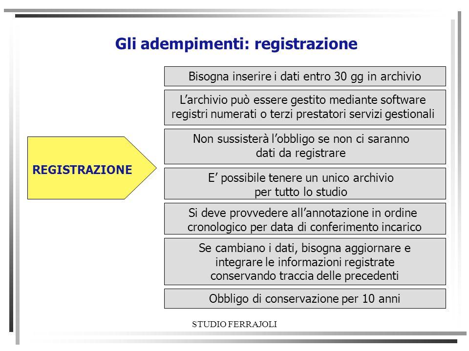 STUDIO FERRAJOLI Gli adempimenti: registrazione REGISTRAZIONE Bisogna inserire i dati entro 30 gg in archivio REGISTRAZIONE Larchivio può essere gesti